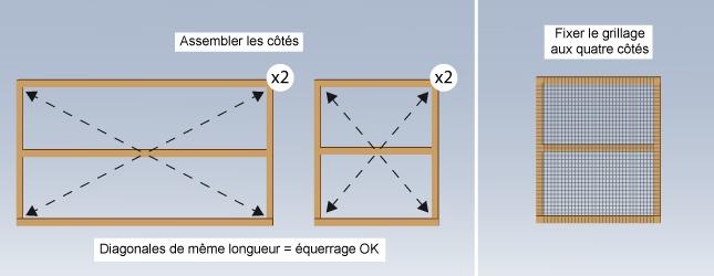 Comment construire une voli re ext rieure - Fabriquer une porte exterieure ...