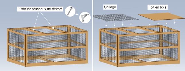 Comment construire une voli re ext rieure for Creer une voliere exterieur