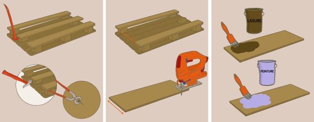 Comment fabriquer une table basse en palette - Faire une table basse avec une palette ...