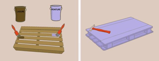 Comment fabriquer une table basse en palette - Construire table basse palette ...