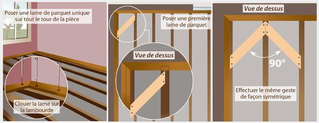 comment poser un parquet en point de hongrie. Black Bedroom Furniture Sets. Home Design Ideas