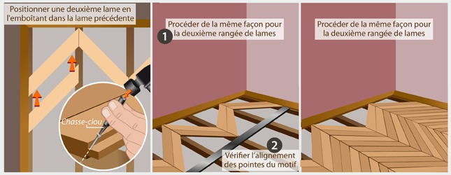 comment poser un parquet en point de hongrie. Black Bedroom Furniture Sets. Home Design Ideas