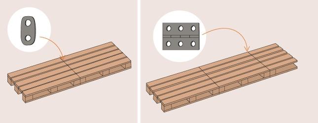 Comment fabriquer une chaise longue en palette ooreka for Fabriquer un portail de jardin en bois