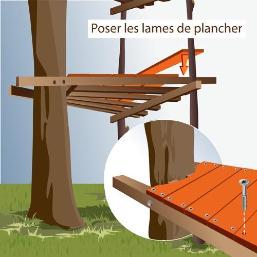 comment construire une cabane dans les arbres. Black Bedroom Furniture Sets. Home Design Ideas