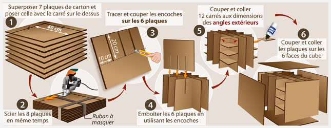 fabriquer une table basse en carton d coration. Black Bedroom Furniture Sets. Home Design Ideas