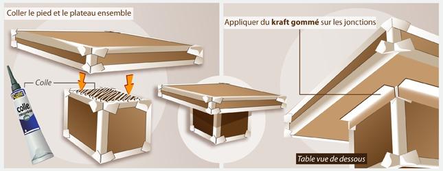 fabriquer une table basse en carton d coration. Black Bedroom Furniture Sets. Home Design Ideas