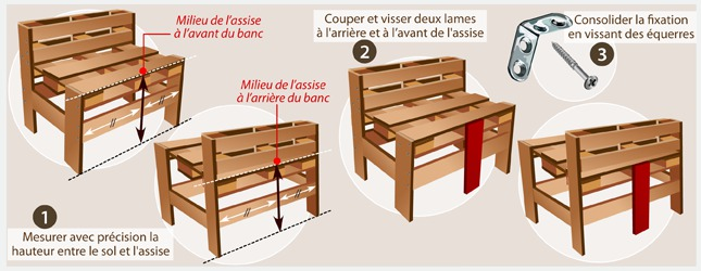 fabriquer un banc de jardin en palette am nagement de jardin. Black Bedroom Furniture Sets. Home Design Ideas