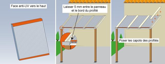 Poser des panneaux de polycarbonate toiture - Comment poser une gouttiere ...