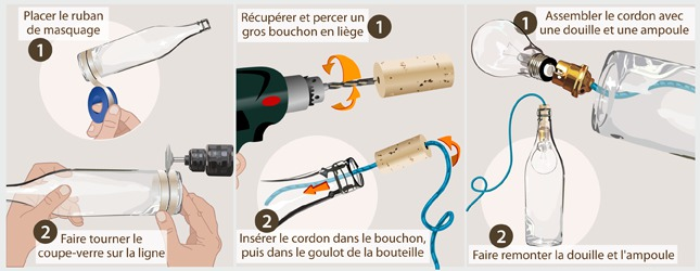 Fabriquer une lampe avec une bouteille en verre luminaire - Comment faire crever un arbre sans le couper ...
