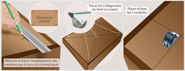 comment fabriquer un tiroir de lit. Black Bedroom Furniture Sets. Home Design Ideas