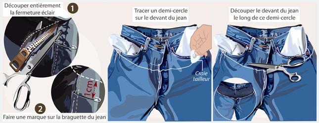 Comment transformer un jean en jean de grossesse - Comment reparer une braguette ...