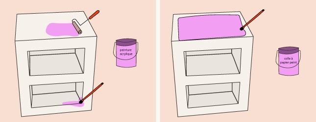 Comment fabriquer une table de chevet en carton - Fabriquer une table de chevet ...