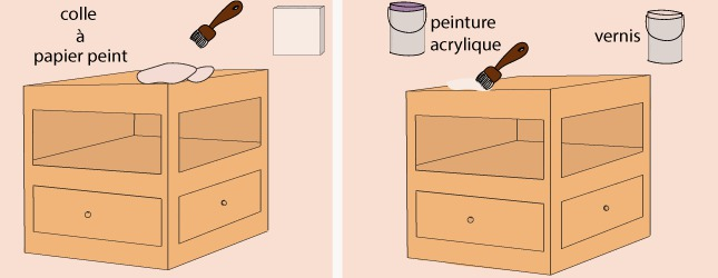Comment Fabriquer Un Meuble D Angle A Tiroirs En Carton