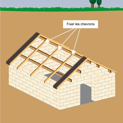 comment construire un toit 224 2 pentes pour abri de jardin