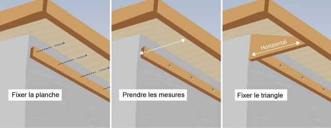 Comment poser des dessous de toit en bois for Pose lambris pvc sous avant toit