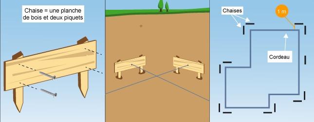 r aliser le terrassement et les fondations d 39 une maison en bois. Black Bedroom Furniture Sets. Home Design Ideas