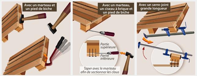 Comment fabriquer un porte manteaux en palette - Porte manteau en palette ...