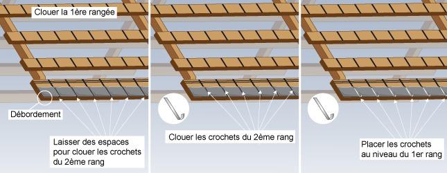 comment faire un toit comment faire un toit de chaume bricolage maison comment construire un. Black Bedroom Furniture Sets. Home Design Ideas