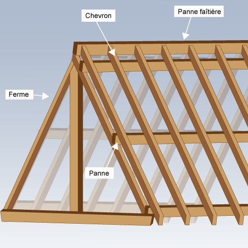 Comment poser la toiture d 39 une maison en bois for Comment construire une maison