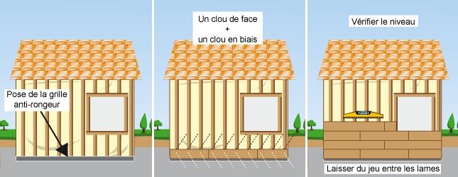 Comment poser le bardage d 39 une maison en bois - Comment poser du clin bois exterieur ...