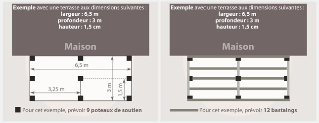 Comment faire une terrasse sur pilotis for Plan d une terrasse en bois sur pilotis