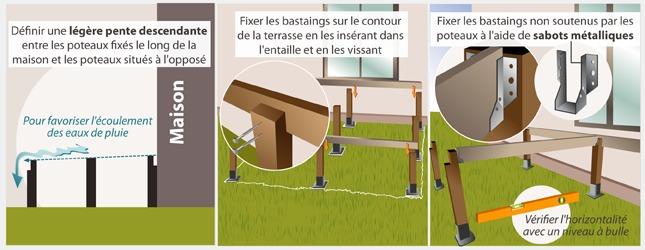 4 Installez Les Bastaings