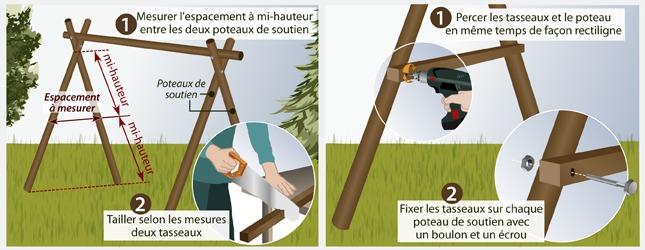 Comment fabriquer une balançoire ~ Faire Un Portique En Bois