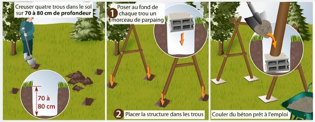 Comment fabriquer une balançoire # Fabriquer Un Portique En Bois
