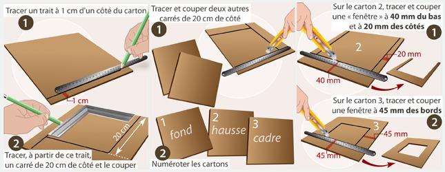 comment fabriquer un cadre en carton