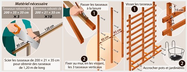 Comment Faire Un Jardin Vertical
