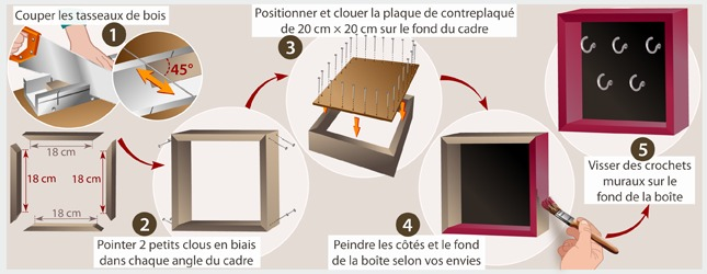 fabriquer un rangement pour cl s. Black Bedroom Furniture Sets. Home Design Ideas