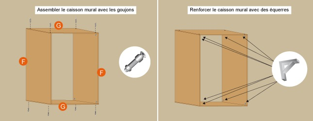 Comment fabriquer la structure d 39 un lit escamotable for Fabriquer son lit escamotable