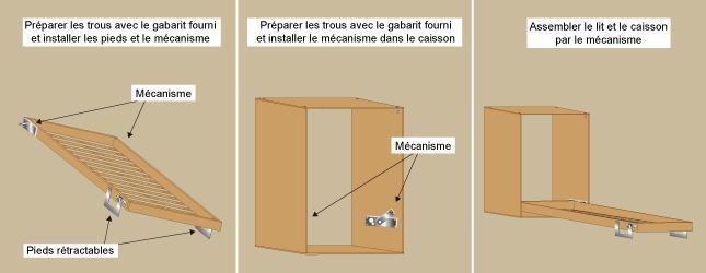 Comment fabriquer la structure d 39 un lit escamotable for Assemblage meuble mdf