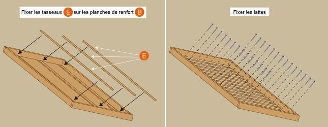 comment fabriquer la structure d 39 un lit escamotable. Black Bedroom Furniture Sets. Home Design Ideas