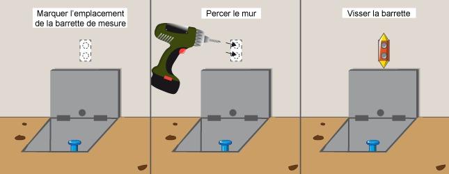 Comment Installer Une Prise De Terre