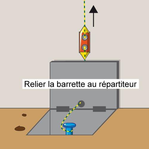 comment installer une prise de terre - Comment Installer La Terre Dans Une Maison
