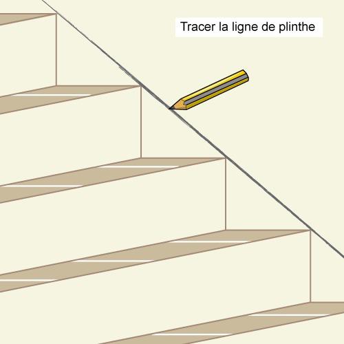 comment poser une plinthe d 39 escalier en carrelage. Black Bedroom Furniture Sets. Home Design Ideas