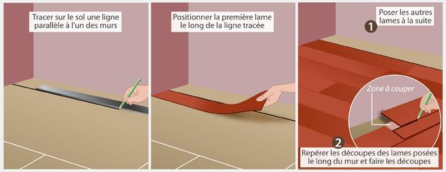 poser du parquet pvc with poser du parquet pvc poser un revtement de sol souple with poser du. Black Bedroom Furniture Sets. Home Design Ideas
