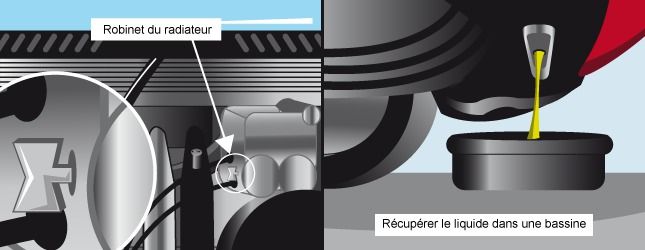 changer un robinet de radiateur sans vidanger finest pice chauffage clim te de reglage a. Black Bedroom Furniture Sets. Home Design Ideas
