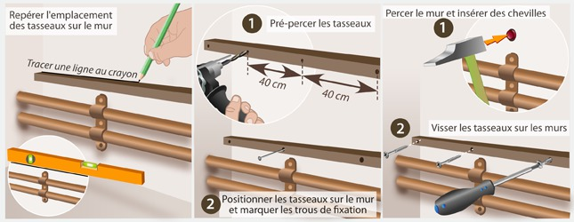 Comment cacher des tuyaux apparents maison design mail for Comment cacher des tuyaux apparents