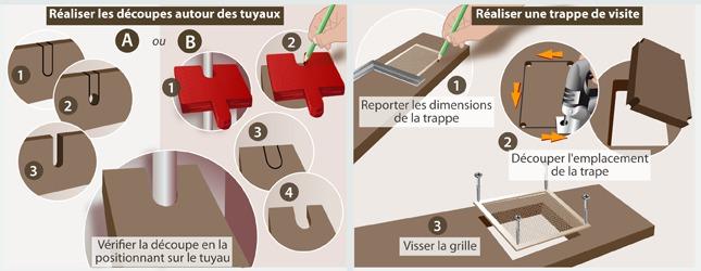 Comment cacher des tuyaux - Comment cacher une television ...
