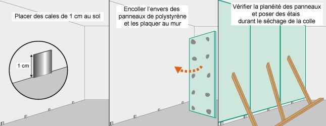 comment isoler un sous sol. Black Bedroom Furniture Sets. Home Design Ideas