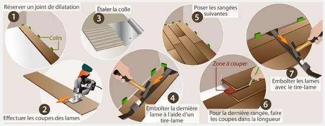 effectuez la pose colle de votre parquet - Pose Parquet Pont De Bateau Salle De Bain