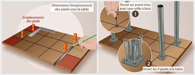 Faire une table avec une porte for Position des verres sur une table