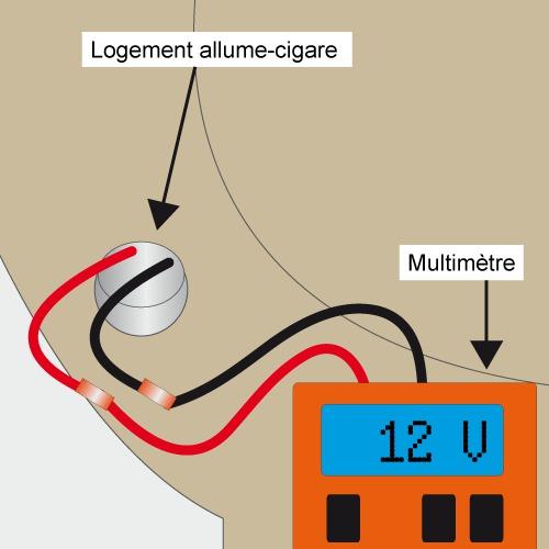 Comment réparer ou changer un allume-cigare