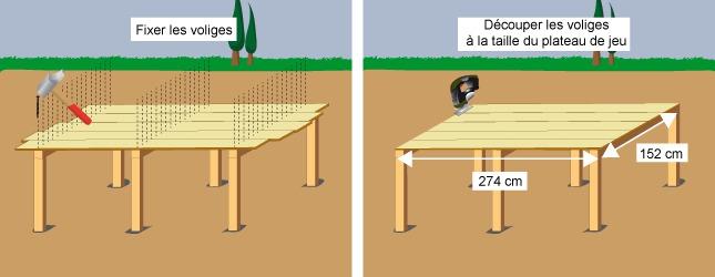 Comment fabriquer une table de ping pong pour l 39 ext rieur - Fabriquer table en bois ...