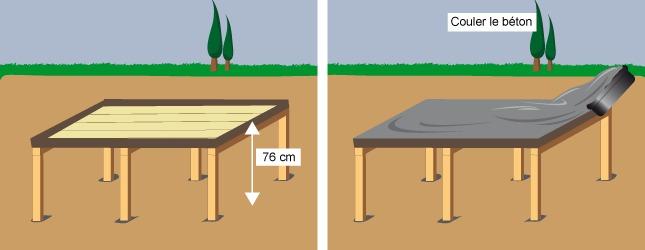 Comment Fabriquer Une Table De Ping Pong Pour L Ext 233 Rieur