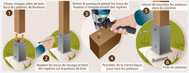 Comment construire une tonnelle