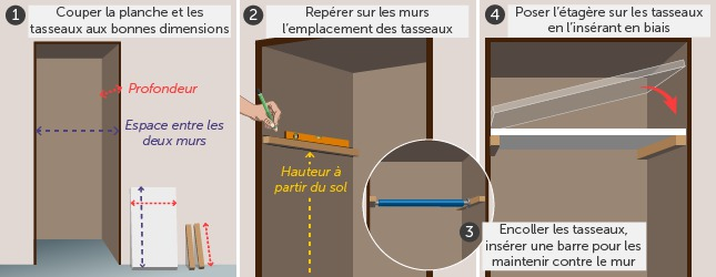 Comment poser une tag re sans percer - Comment fixer etagere murale fixation invisible ...