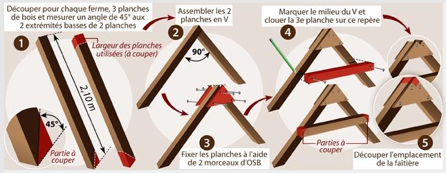 Comment fabriquer une serre for Fabriquer sa serre en bois